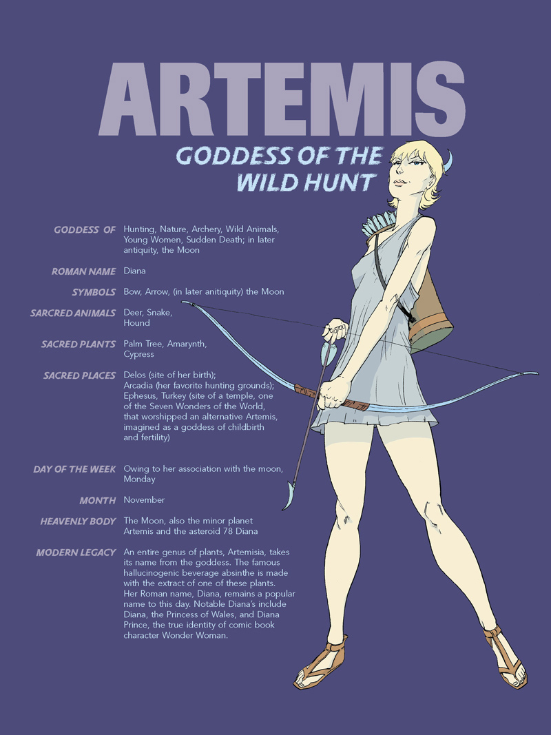 Artemis-Pin-up